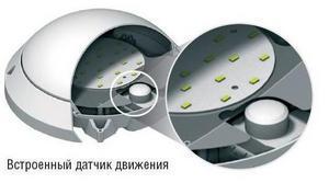 Конструкции светильников